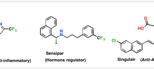 Summary Sheets — Master Organic Chemistry