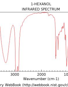 hexanol also infrared spectroscopy  quick primer on interpreting spectra rh masterorganicchemistry