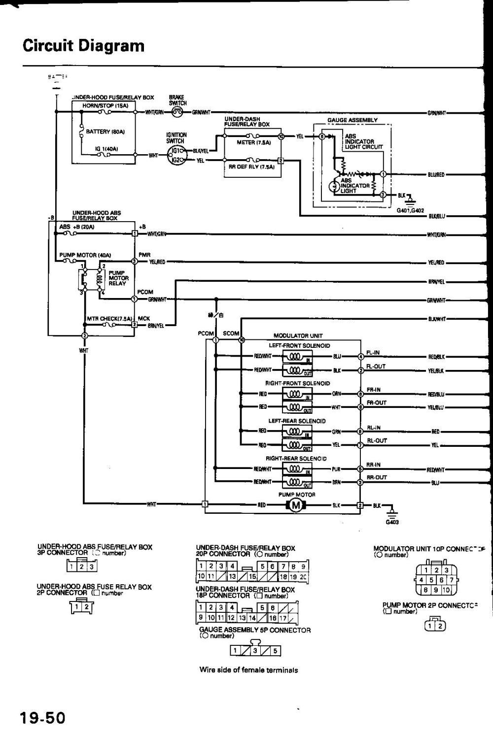 medium resolution of 1991 honda civic fuse box diagram 2000 honda civic fuse box 2000 honda civic fuse diagram