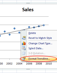 Formatting an excel trendline also add  linear regression to scatter plot rh online tech tips