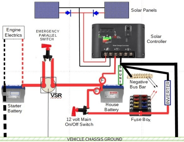 wiring diagram solar panel