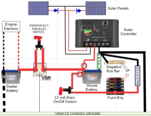 Solar Panel Wiring Diagrams  Page 9  nzmotorhomeconz