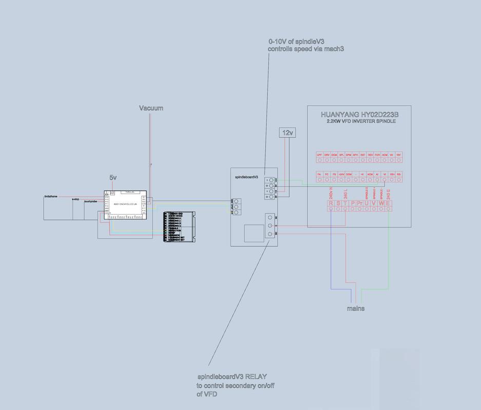 medium resolution of http s13 postimg cc rix1k49xz kk0 vfd hookup jpg