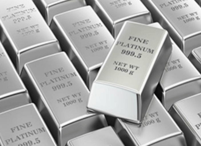 A Platinum Price Forecast For 2021 | InvestingHaven