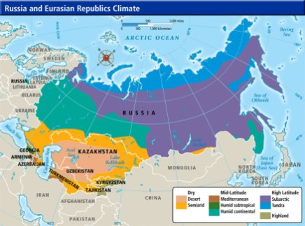Climate Russia and Climate Change