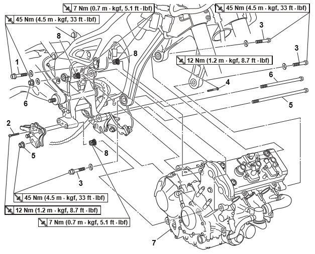 Torque Values, Fluid Types/Quantities, Frequently Used
