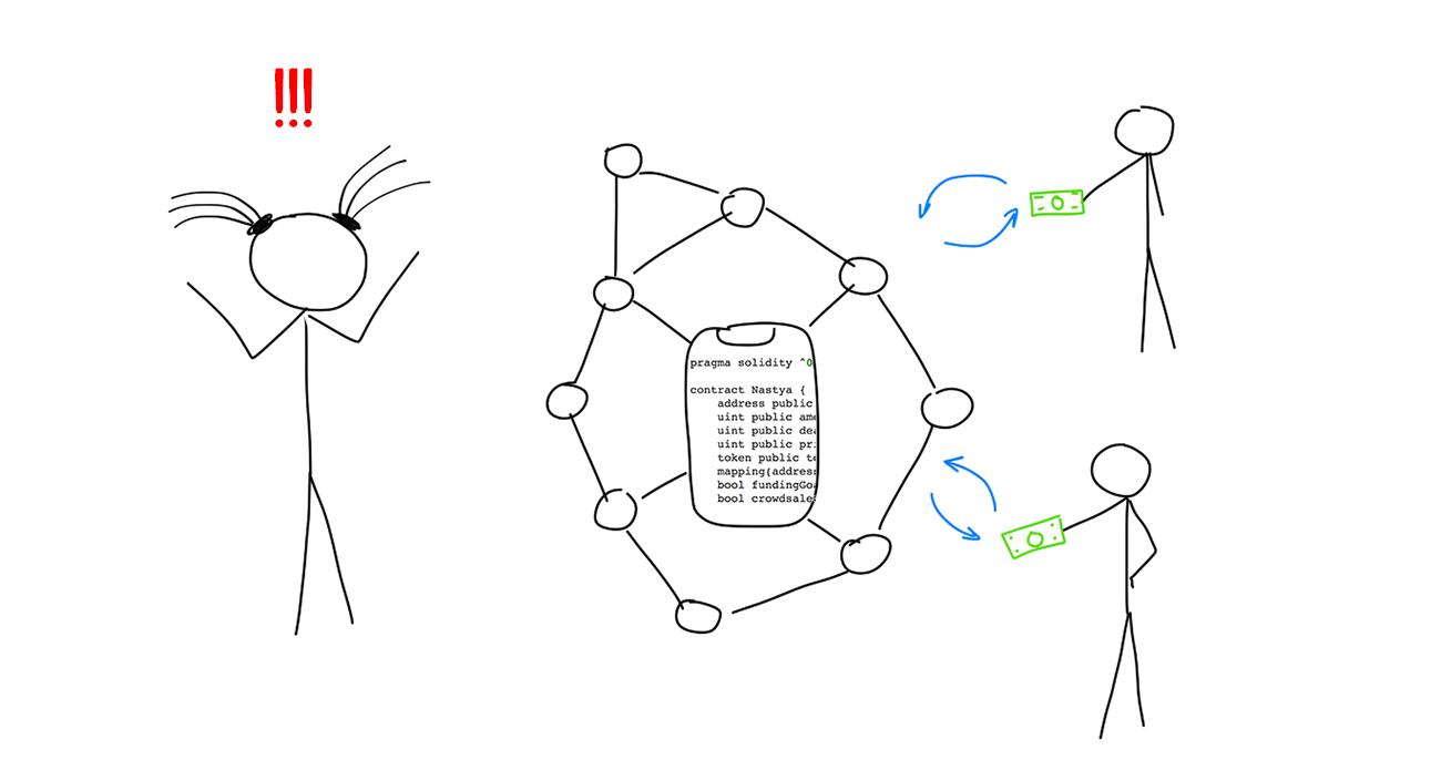 Ethereum: Distributed Turing Machine with Blockсhain