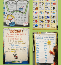 20 Perfect Anchor Charts for Teaching Phonics and Blends [ 2048 x 535 Pixel ]
