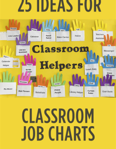 Classroom job charts pin also flexible fun and free chart ideas rh weareteachers