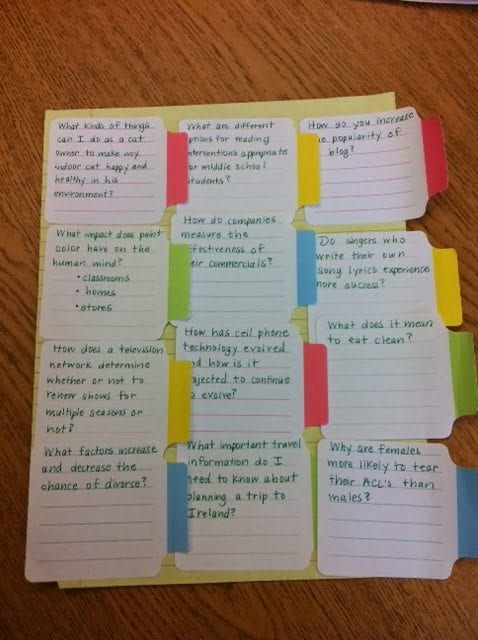 50 Ideas Tricks And Tips For Teaching 7th Grade