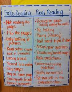 what reading looks like also anchor charts that teach comprehension rh weareteachers