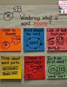 what  word means also anchor charts that teach reading comprehension rh weareteachers