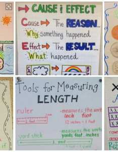 We searched high and low to find some of the best nd grade anchor charts for your classroom here are our top picks if you have  favorite missed also  re in love with these fantastic rh weareteachers