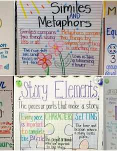 also the best rd grade anchor charts for your classroom rh weareteachers