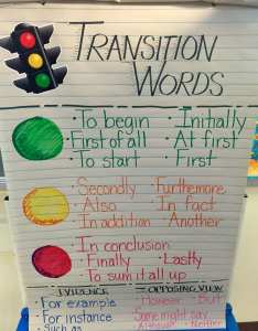 Practicing transitions also awesome writing anchor charts to use in your classroom rh weareteachers