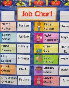 Classroom job chart also flexible fun and free ideas rh weareteachers