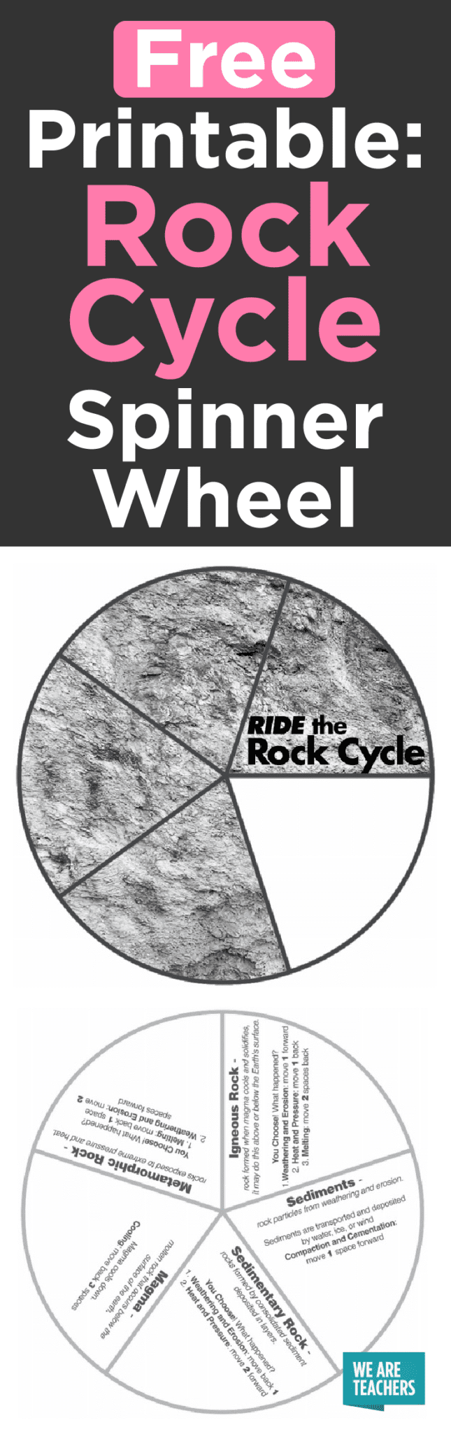 hight resolution of This Interactive Rock Cycle Worksheet Is Perfect for Your Science Lessons -  We Are Teachers