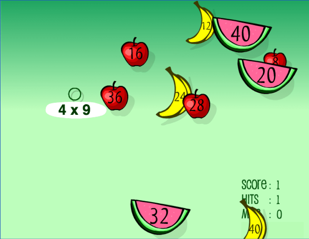Made By Teachers Fruit Shoot Subtraction Integers