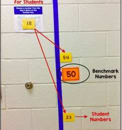 18 Number Line Activities You'll Want to Try in Your Classroom [ 1268 x 650 Pixel ]