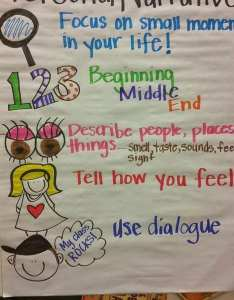 Personal narrative also awesome writing anchor charts to use in your classroom rh weareteachers