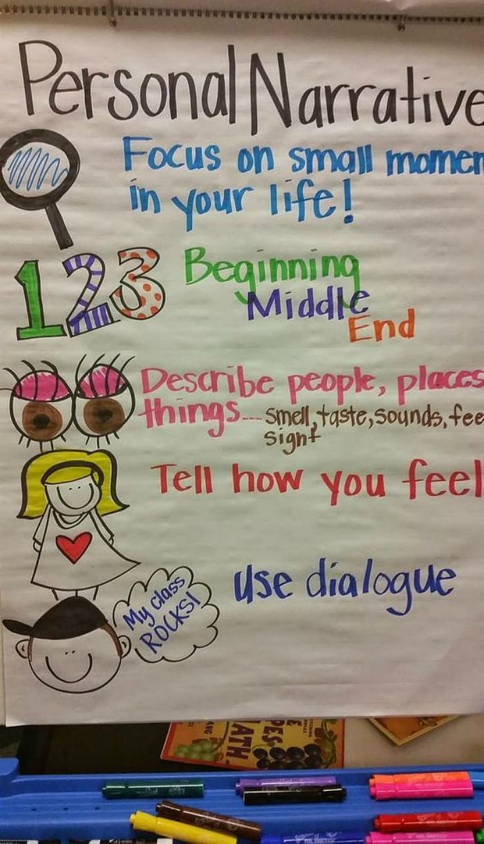 hight resolution of Awesome Writing Anchor Charts to Use in Your Classroom