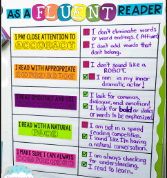 18 Fantastic Reading Fluency Activities To Build Literacy in Young Readers [ 1600 x 1206 Pixel ]