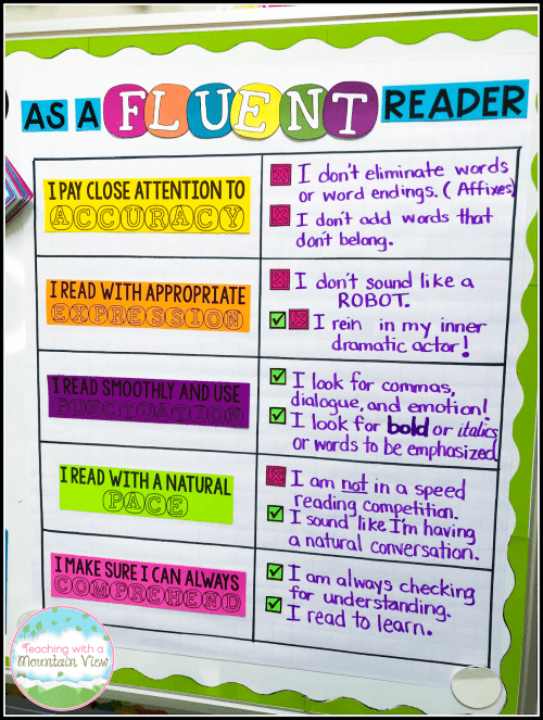 small resolution of 18 Fantastic Reading Fluency Activities To Build Literacy in Young Readers