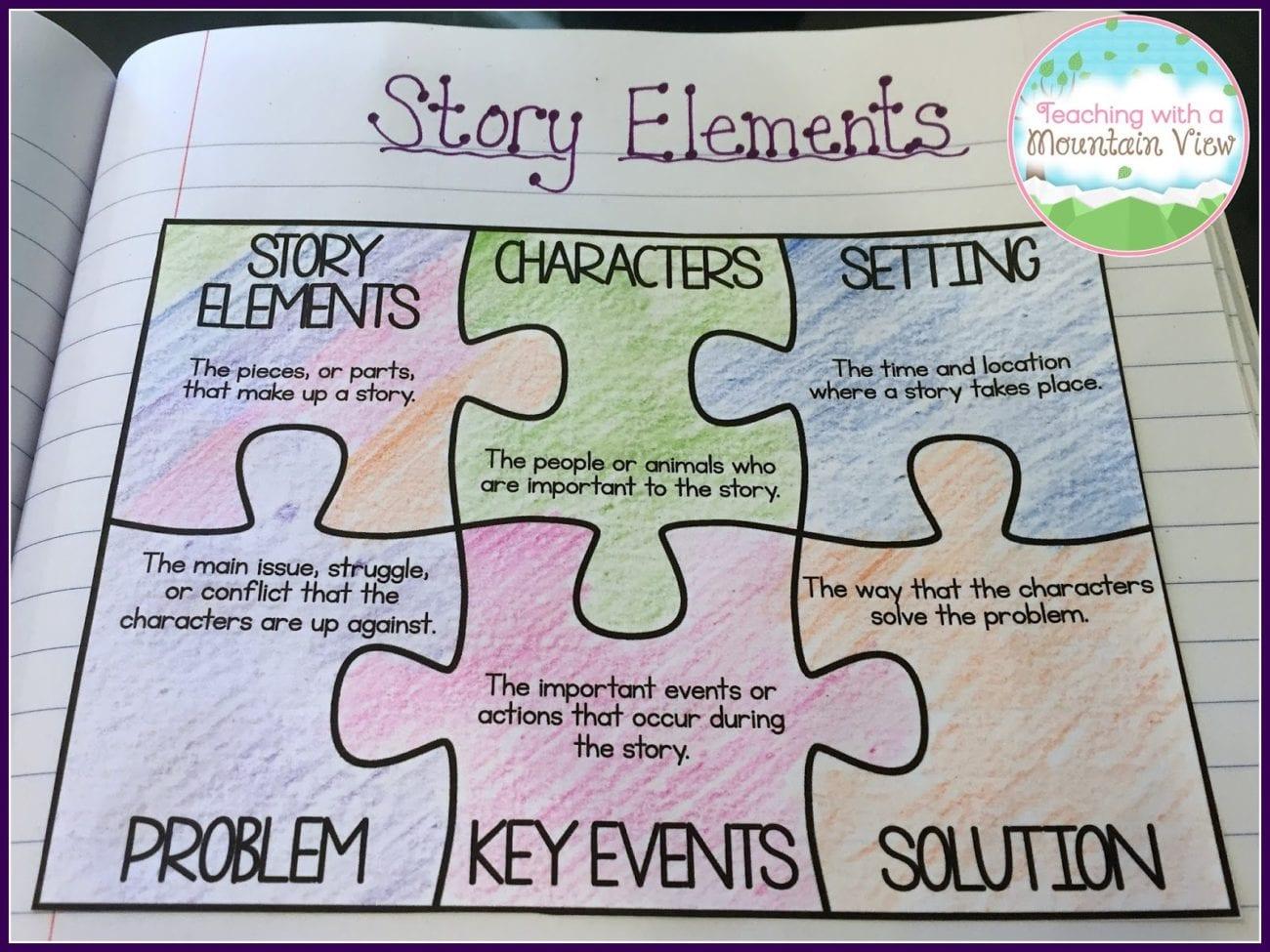 Fiction Narrative Worksheet
