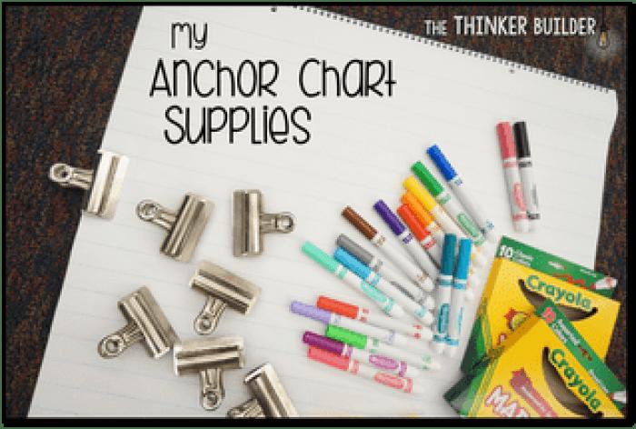 Anchor Charts 101