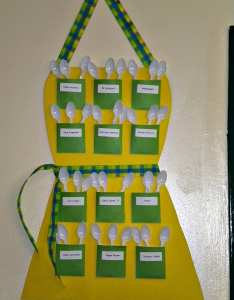 Apron job chart every pocket has  and the spoons inside each have student name or number perfect for home ec class also flexible fun free classroom ideas rh weareteachers