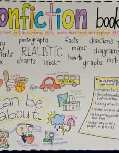 Nonfiction anchor charts also for the classroom weareteachers rh