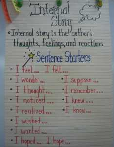 Source totally terrific in texas this second grade chart also awesome writing anchor charts to use your classroom rh weareteachers