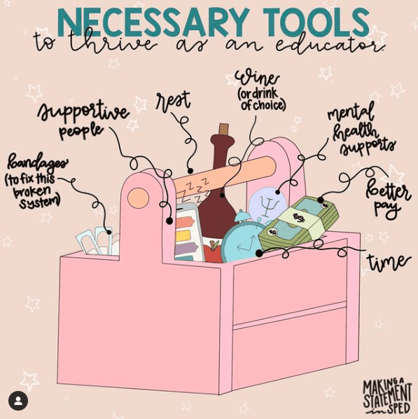 The necessary tools to thrive in a classroom