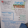 11 Essential Tips For Teaching Theme In Language Arts 100iq