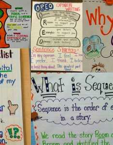 Anchor charts are  great way to make thinking visible as you record strategies processes cues guidelines and other content during the learning process also awesome for teaching writing weareteachers rh