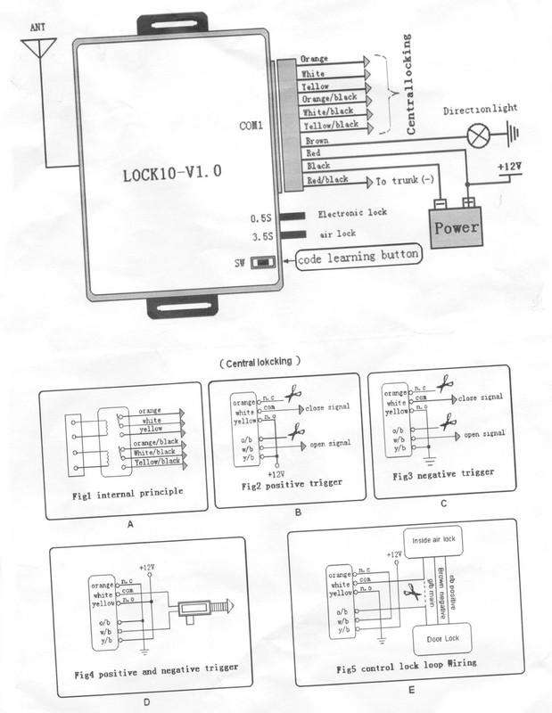 Keyless_entry_wiring_diagram universal keyless entry wiring diagram wiring diagram  at reclaimingppi.co
