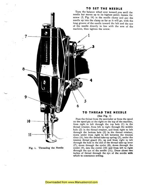 How to thread the Singer 31-15 sewing machine