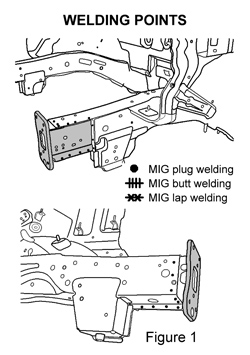 TECH TIPS: Sectioning the 2008 Kia Rondo Front Lower Frame