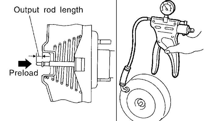Vacuum Diagram 2003 Nissan Frontier Xe • Wiring Diagram