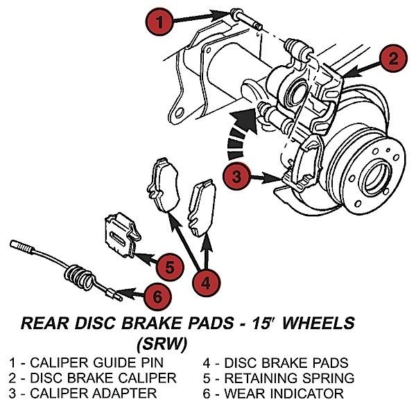 Sprinter Van Brake Maintenance 2000-Current Pads, Rotors