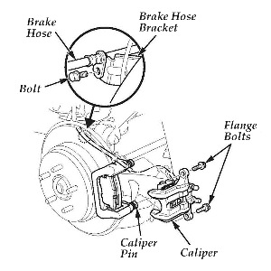 Tech Tip: Honda CR-V Rear Brake Grinding, Thumping or