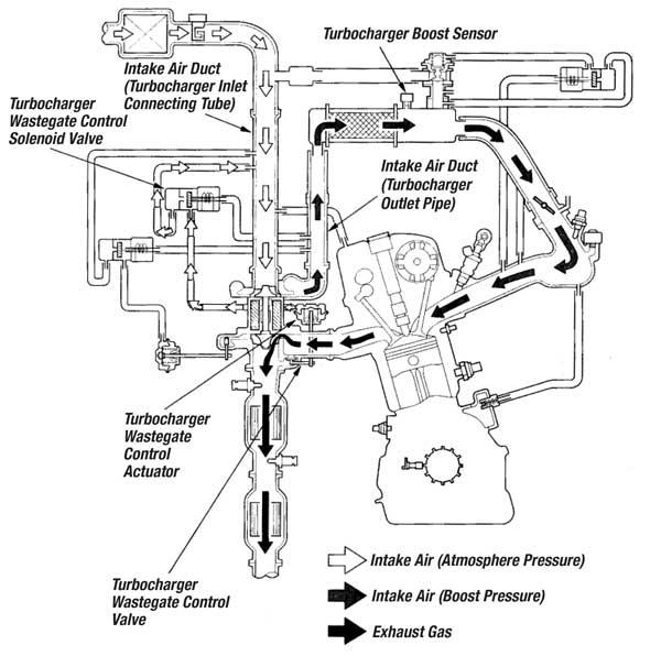2009 ACURA RL M AIR FLOW SENSOR MANUAL - Auto Electrical ... on