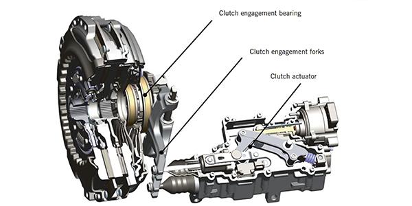 Hyundai/Kia Dual Clutch Transmission