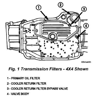 Dodgedurangotransmissiondiagram 1999 Dodge Durango