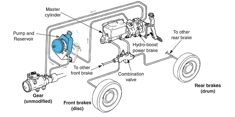 Brake Line Inspection: Corrosion Warning Signs