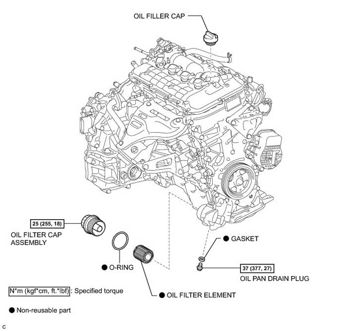 Toyota Hybrid Oil Change