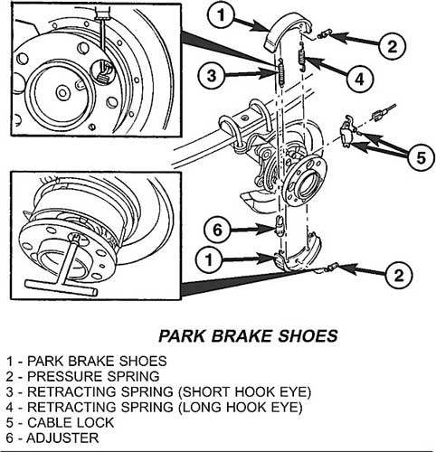 Sprinter Van Brake Maintenance