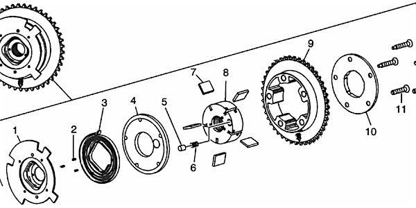 GM LS V8 VVT System: Oil Flow And Pressure