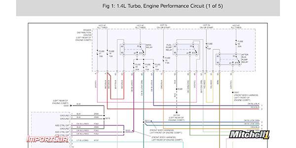 wiring diagram video