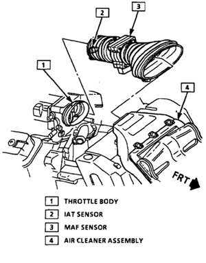 1997 lt1 350 water pump hose diagram 1997 lt1 350 water